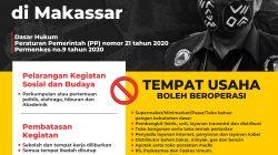 INFOGRAFIS: Skema Penerapan PSBB di Makassar