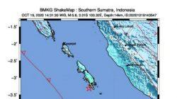 Astaga, Kepulauan Mentawai Diterjang Guncangan Kuat Gempa M5,8
