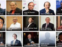 Forbes 2021 : Update 10 Orang Terkaya di Indonesia