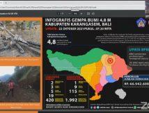 [Update] Gempa Bali: Waspada Alur Lembah Sungai dan Tebing Terjal